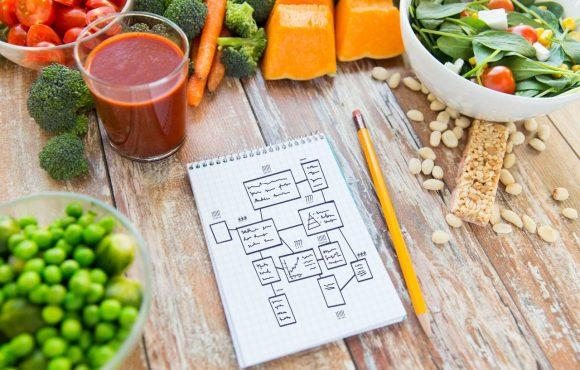 What Is The Healthy Lifestyle Plan